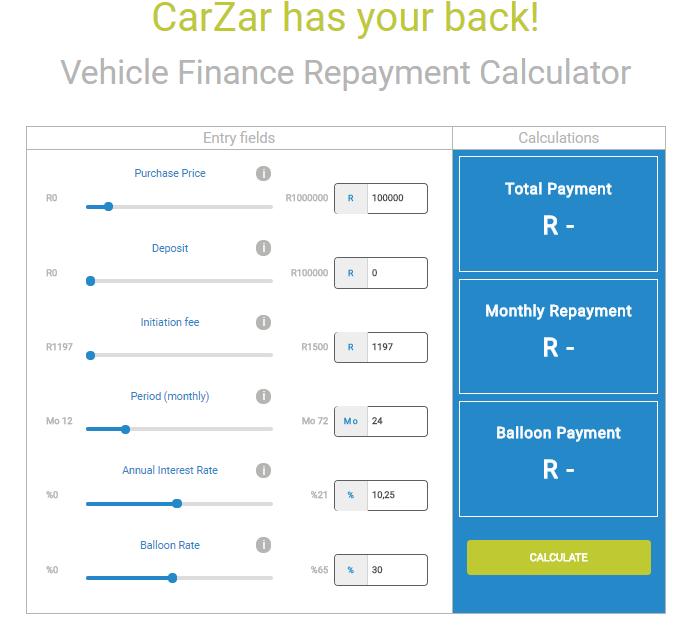 CarZar repayment